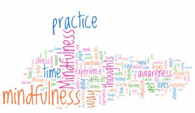 mindfulwords